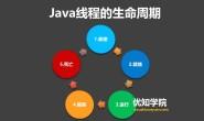 Java并发编程系列:线程的五大状态,以及线程之间的通信与协作