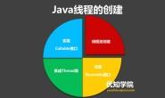 最全面的Java多线程学习概述