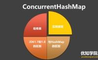 彻底搞清楚ConcurrentHashMap的实现原理(含JDK1.7和JDK1.8的区别)