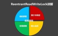 ReentrantReadWriteLock的实现原理与锁获取详解